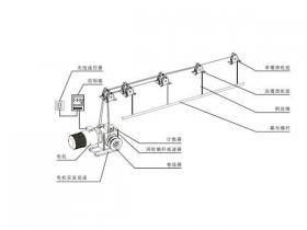 重型电动升降会标