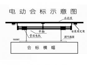 电动吊杆升降机